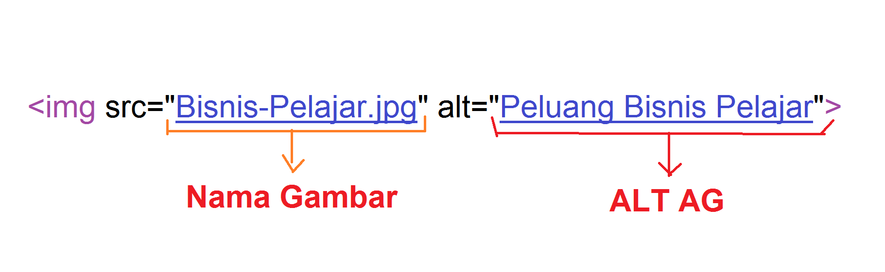 contoh alt tag gambar