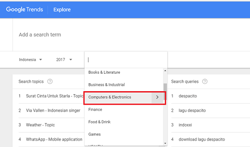 kategori google trends