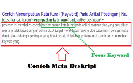contoh meta deskipsi
