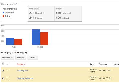 Submit Sitemap Ke Google Webmaster