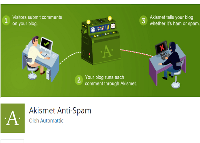 aksimet anti spam