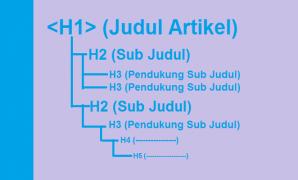 Sub Judul Arikel